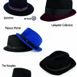 DIY Inspiration : La tendance chapeaux | Hat trend
